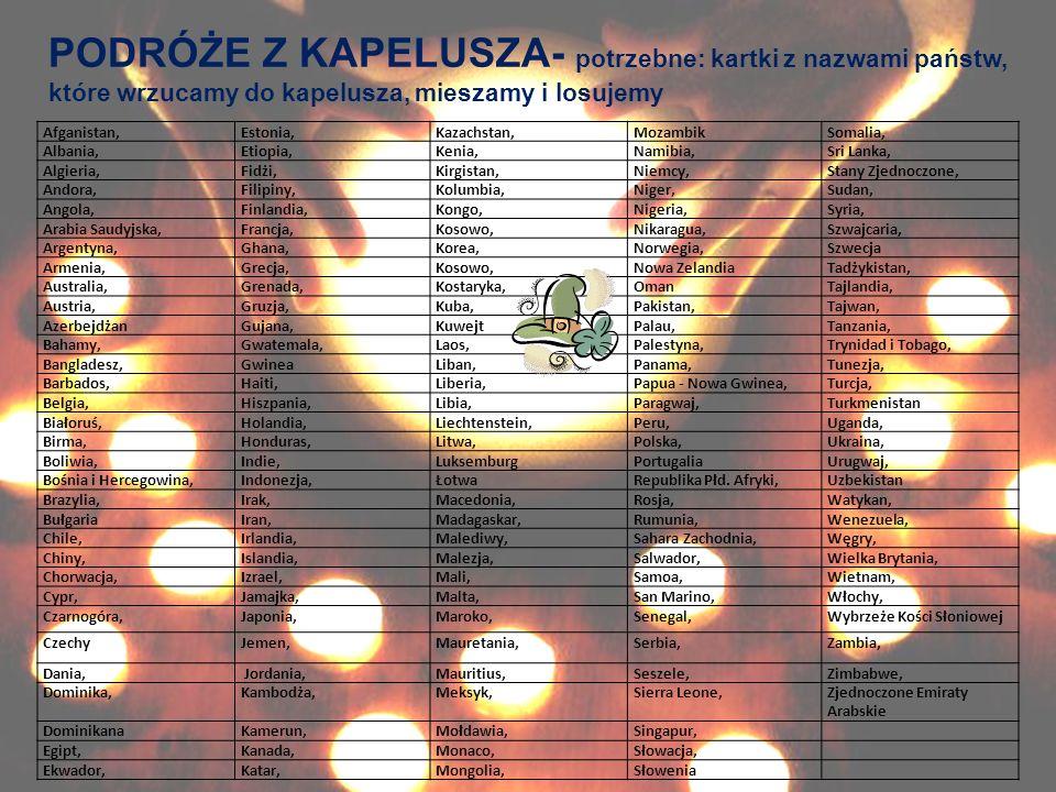 PODRÓŻE Z KAPELUSZA- potrzebne: kartki z nazwami państw, które wrzucamy do kapelusza, mieszamy i losujemy