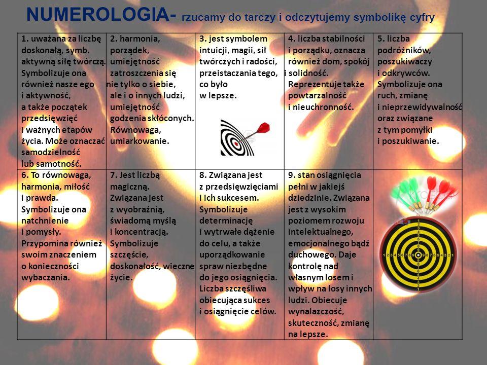 NUMEROLOGIA- rzucamy do tarczy i odczytujemy symbolikę cyfry