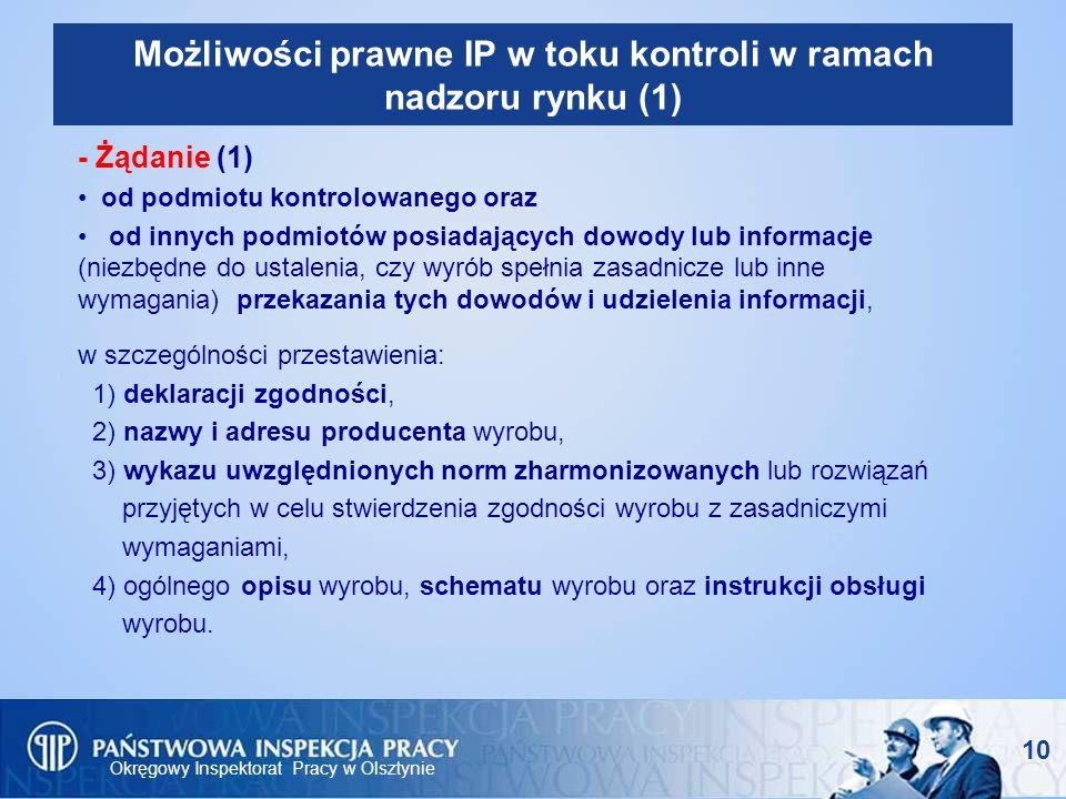 Możliwości prawne IP w toku kontroli w ramach nadzoru rynku (1)