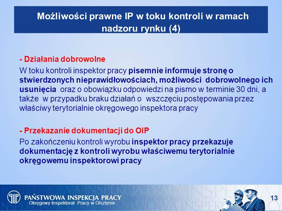 Możliwości prawne IP w toku kontroli w ramach nadzoru rynku (4)