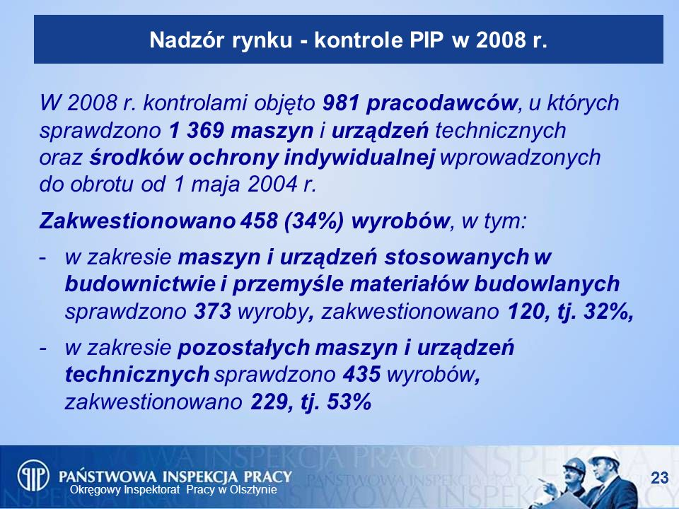 Nadzór rynku - kontrole PIP w 2008 r.