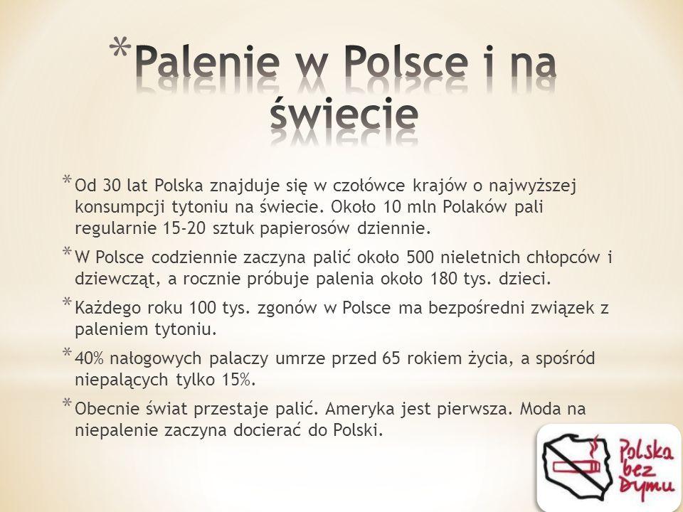 Palenie w Polsce i na świecie