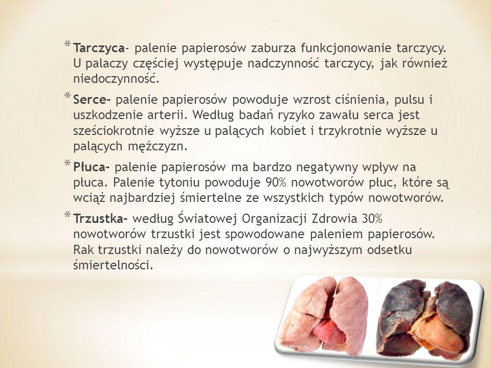 Tarczyca- palenie papierosów zaburza funkcjonowanie tarczycy