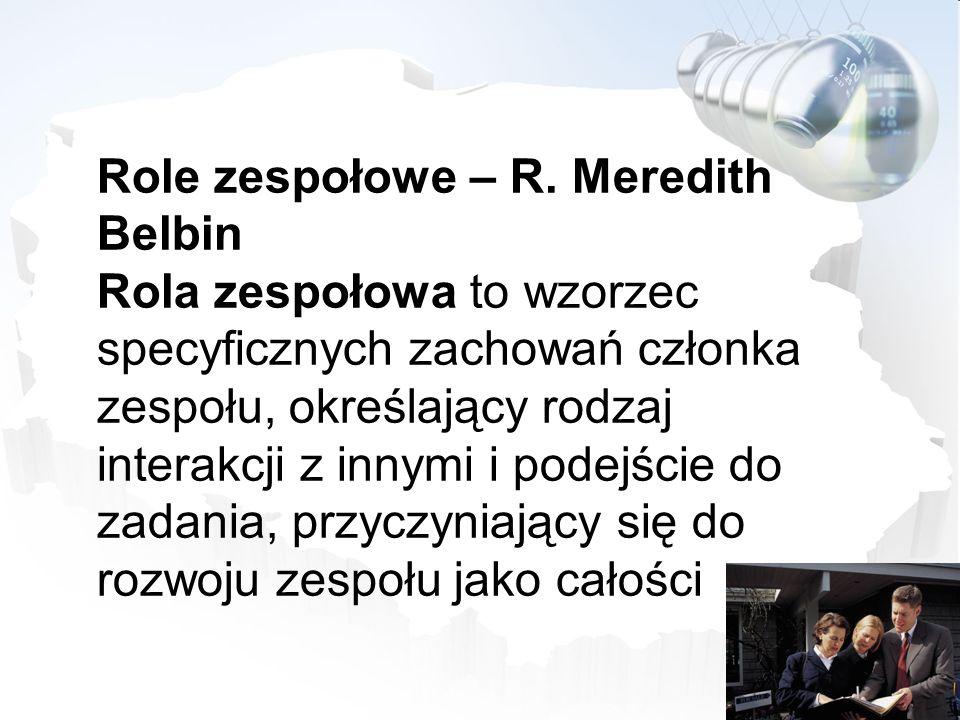 Role zespołowe – R. Meredith Belbin
