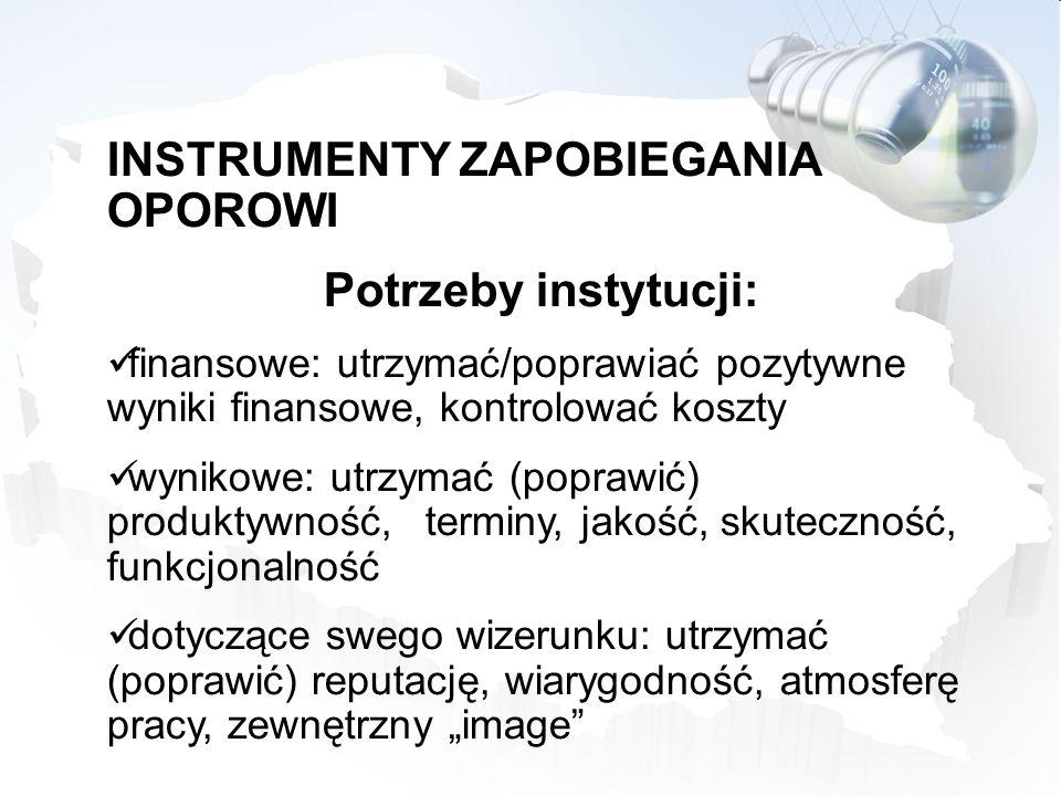 INSTRUMENTY ZAPOBIEGANIA OPOROWI Potrzeby instytucji: