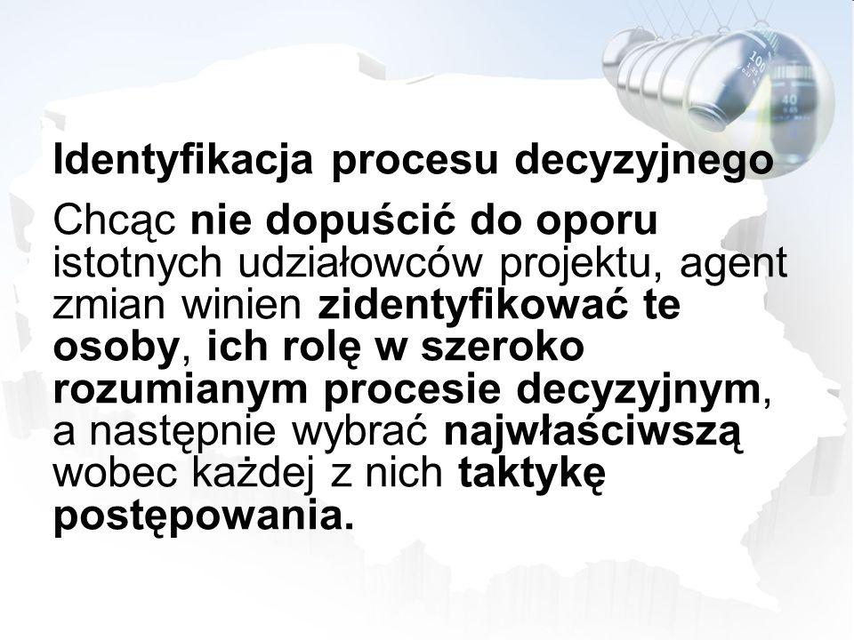 Identyfikacja procesu decyzyjnego
