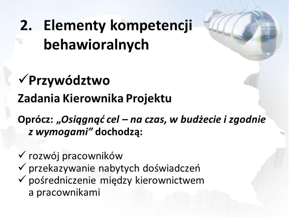 Elementy kompetencji behawioralnych