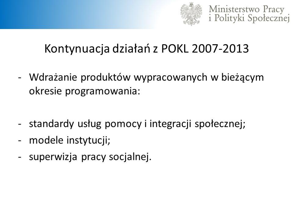 Kontynuacja działań z POKL 2007-2013