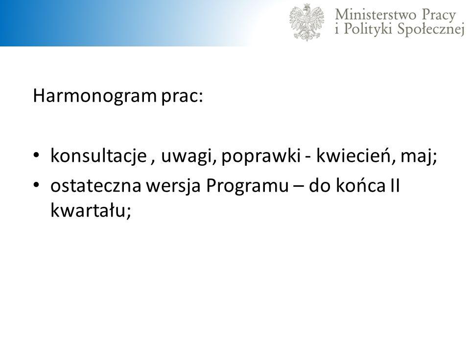 Harmonogram prac: konsultacje , uwagi, poprawki - kwiecień, maj; ostateczna wersja Programu – do końca II kwartału;