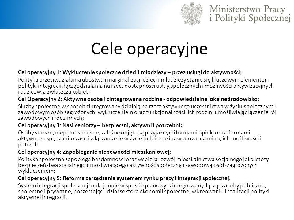 Cele operacyjne Cel operacyjny 1: Wykluczenie społeczne dzieci i młodzieży – przez usługi do aktywności;