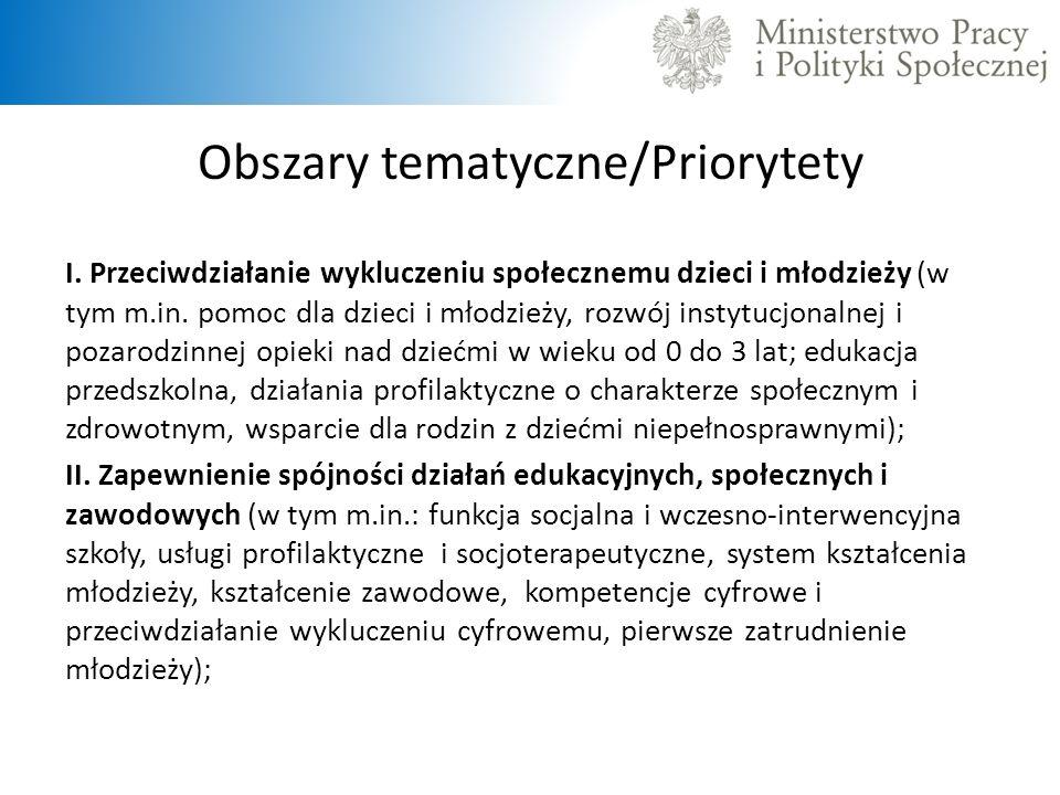 Obszary tematyczne/Priorytety