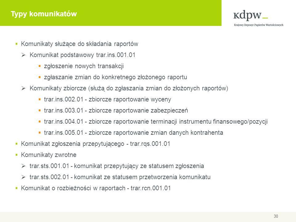 Typy komunikatów Komunikaty służące do składania raportów