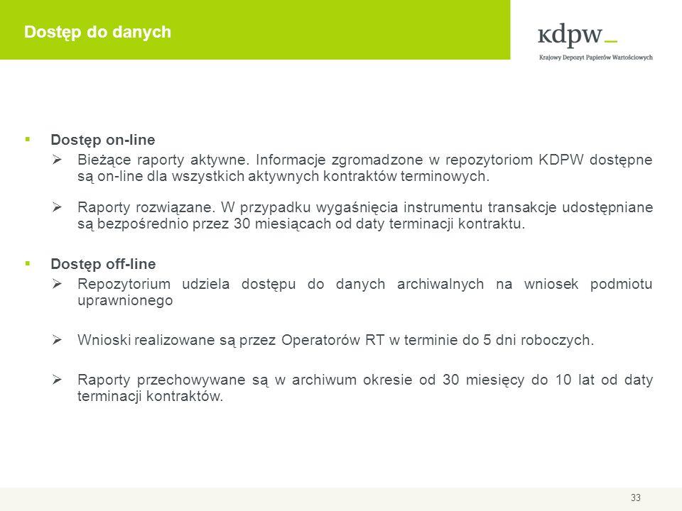 Dostęp do danych Dostęp on-line