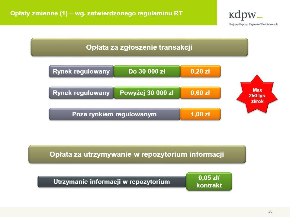 Opłaty zmienne (1) – wg. zatwierdzonego regulaminu RT