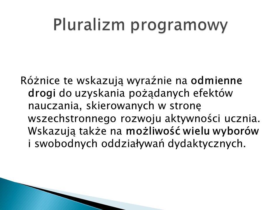 Pluralizm programowy
