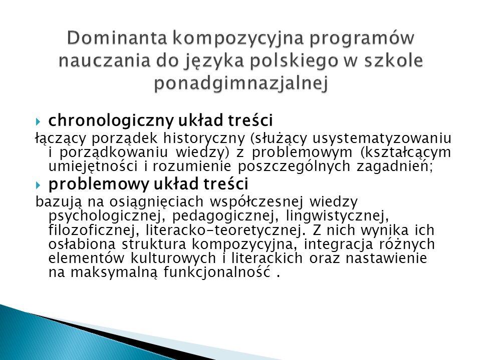 Dominanta kompozycyjna programów nauczania do języka polskiego w szkole ponadgimnazjalnej