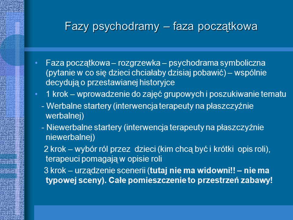 Fazy psychodramy – faza początkowa