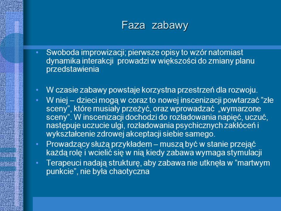 Faza zabawy Swoboda improwizacji; pierwsze opisy to wzór natomiast dynamika interakcji prowadzi w większości do zmiany planu przedstawienia.