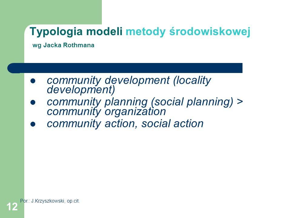 Typologia modeli metody środowiskowej wg Jacka Rothmana