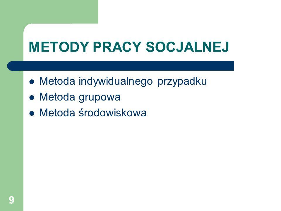 METODY PRACY SOCJALNEJ