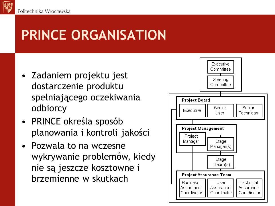 PRINCE ORGANISATION Zadaniem projektu jest dostarczenie produktu spełniającego oczekiwania odbiorcy.