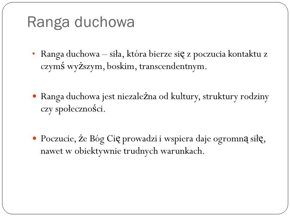 Ranga duchowaRanga duchowa – siła, która bierze się z poczucia kontaktu z czymś wyższym, boskim, transcendentnym.