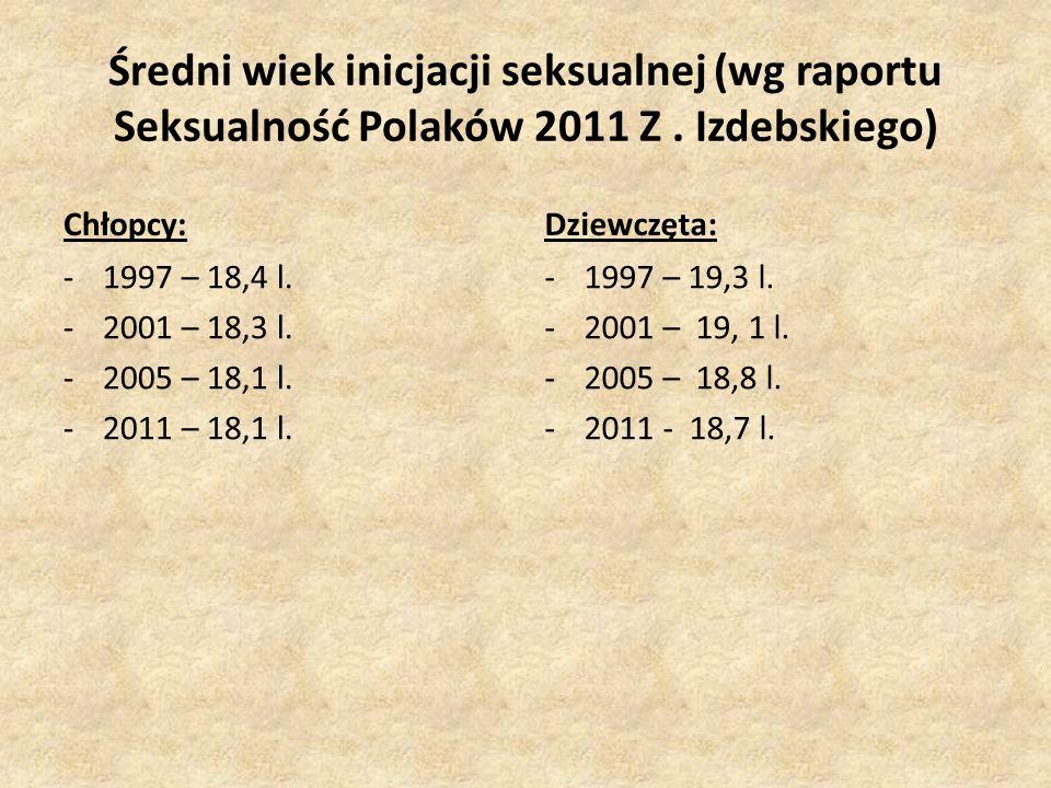 Średni wiek inicjacji seksualnej (wg raportu Seksualność Polaków 2011 Z . Izdebskiego)