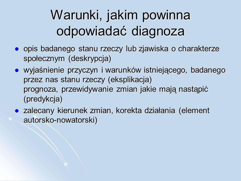 Warunki, jakim powinna odpowiadać diagnoza