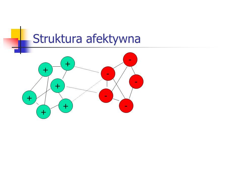 Struktura afektywna - + + - - + - + + - +