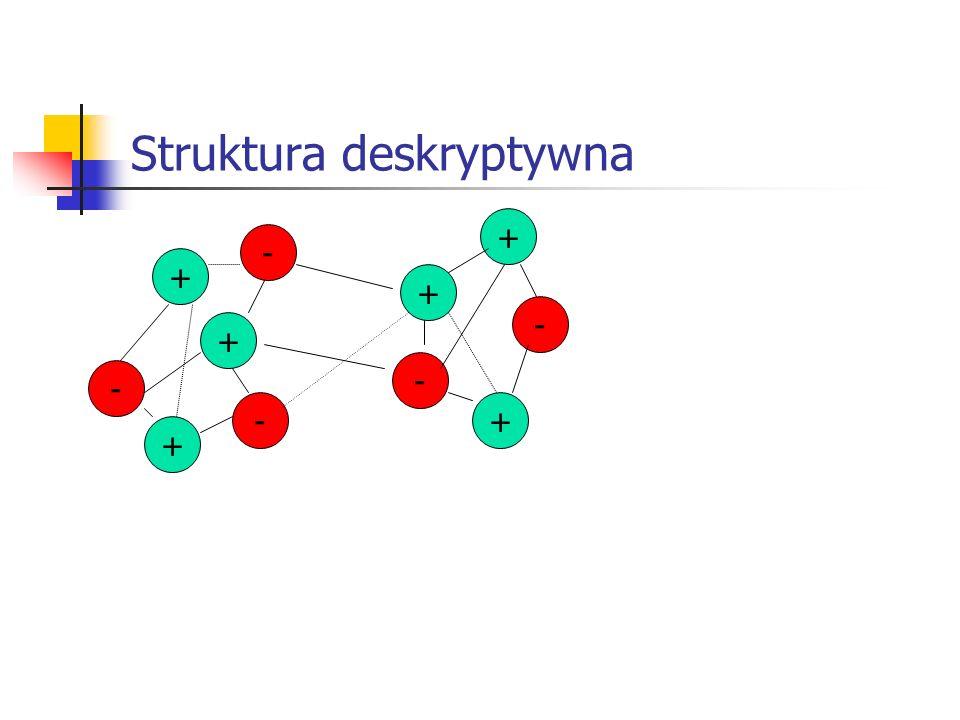Struktura deskryptywna