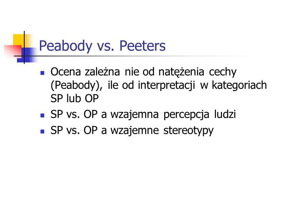 Peabody vs. Peeters Ocena zależna nie od natężenia cechy (Peabody), ile od interpretacji w kategoriach SP lub OP.