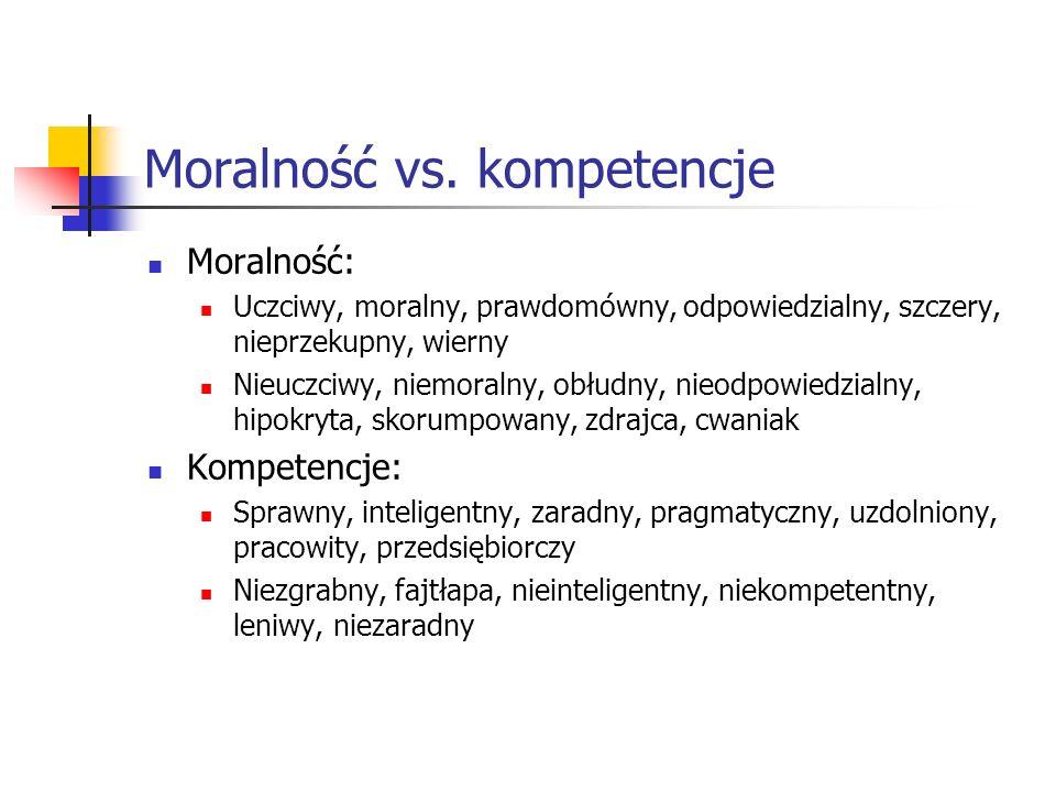 Moralność vs. kompetencje