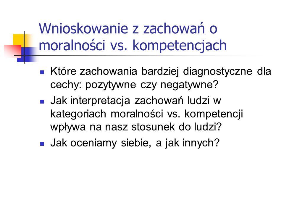 Wnioskowanie z zachowań o moralności vs. kompetencjach