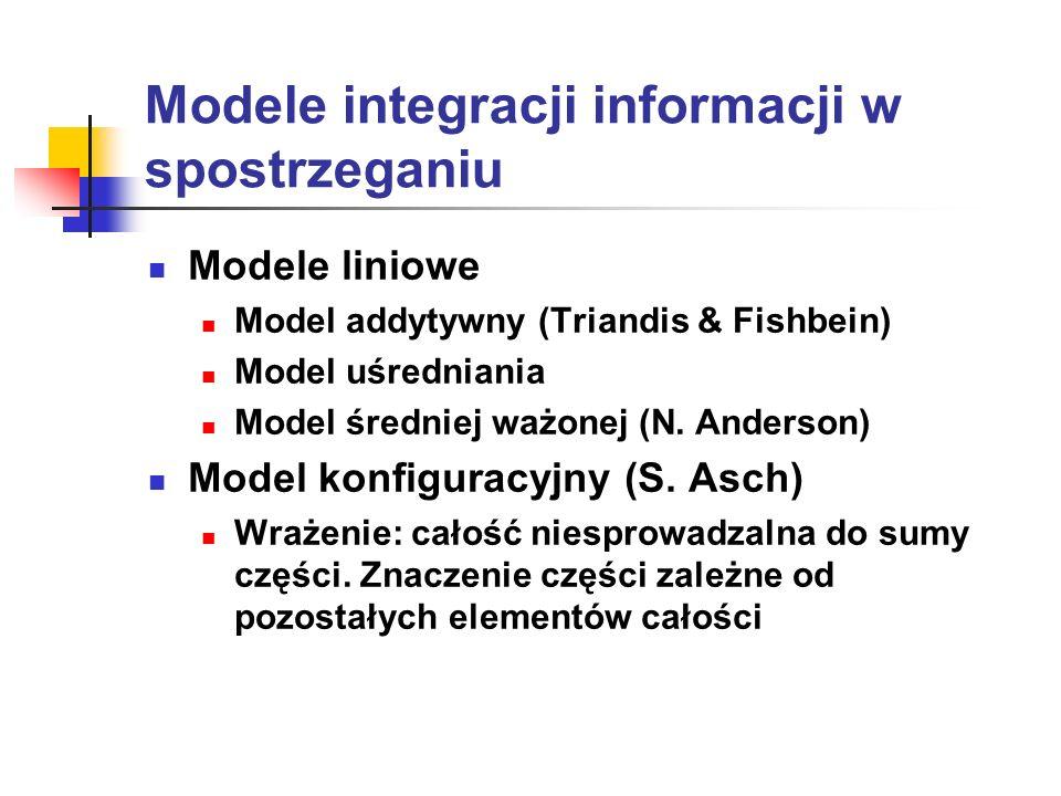 Modele integracji informacji w spostrzeganiu