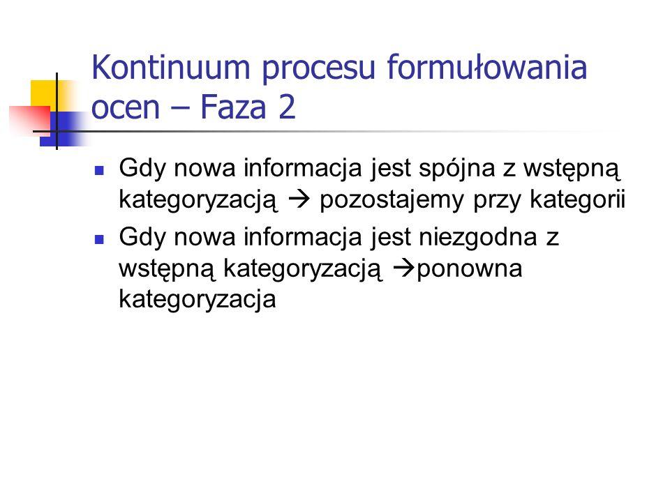 Kontinuum procesu formułowania ocen – Faza 2