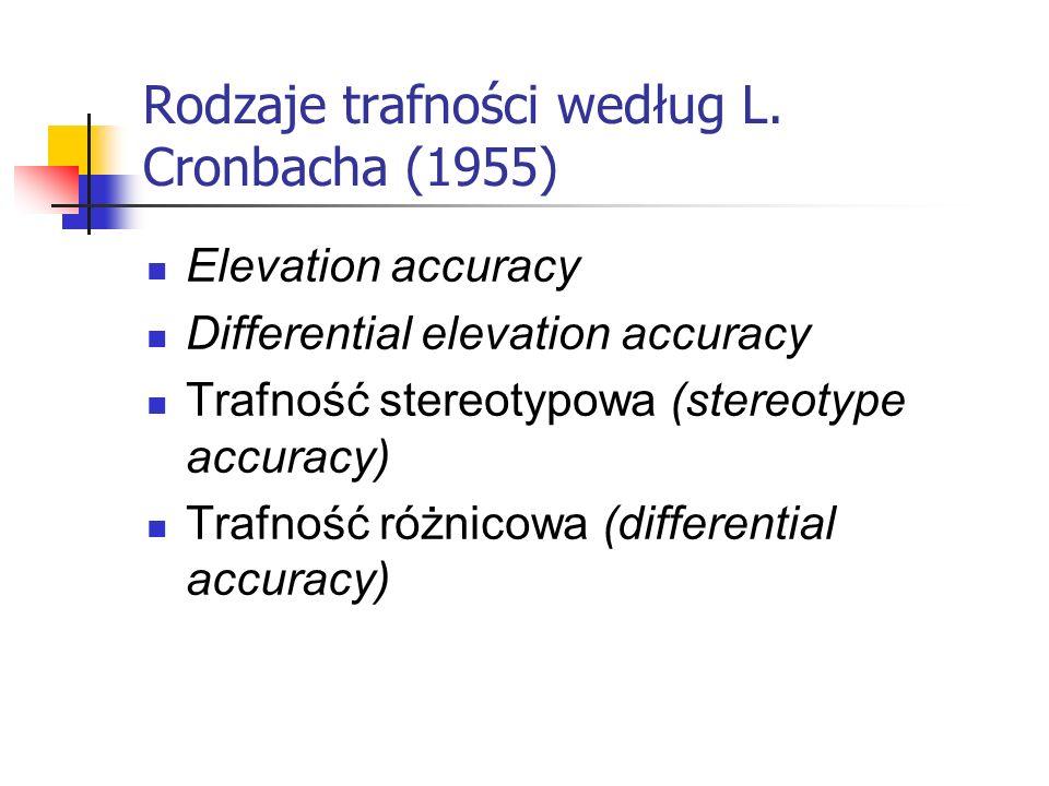 Rodzaje trafności według L. Cronbacha (1955)