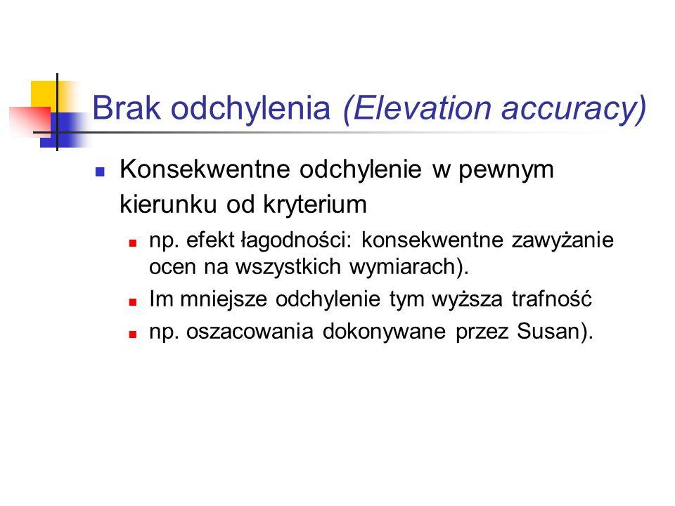 Brak odchylenia (Elevation accuracy)