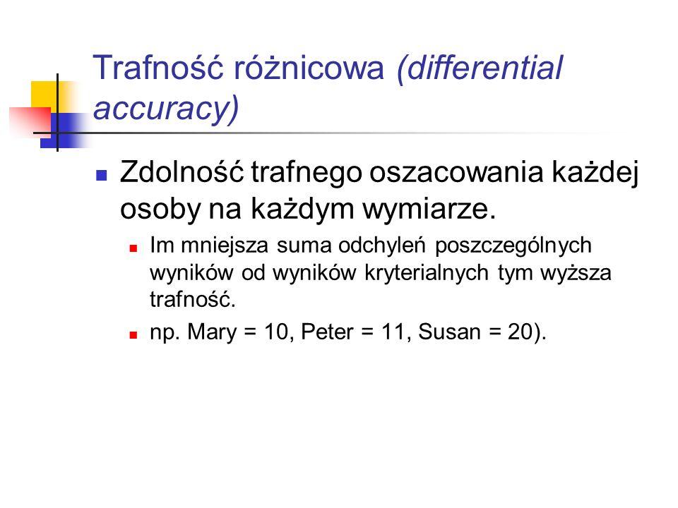 Trafność różnicowa (differential accuracy)