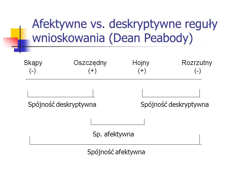 Afektywne vs. deskryptywne reguły wnioskowania (Dean Peabody)