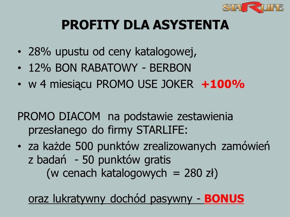 PROFITY DLA ASYSTENTA 28% upustu od ceny katalogowej,