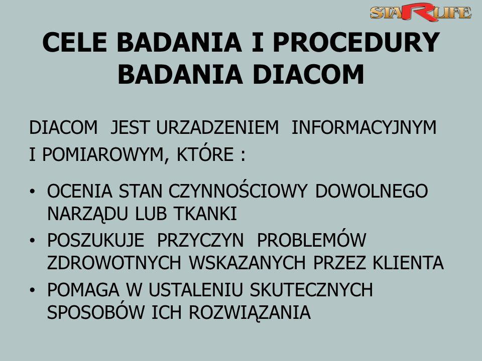 CELE BADANIA I PROCEDURY BADANIA DIACOM