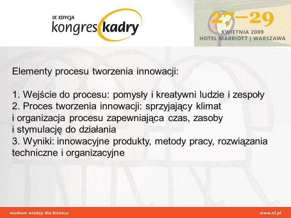 Elementy procesu tworzenia innowacji:
