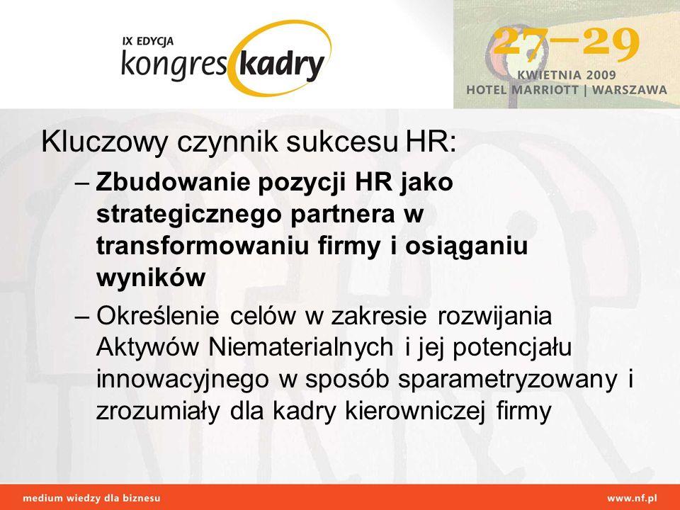 Kluczowy czynnik sukcesu HR: