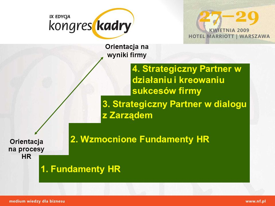4. Strategiczny Partner w działaniu i kreowaniu sukcesów firmy