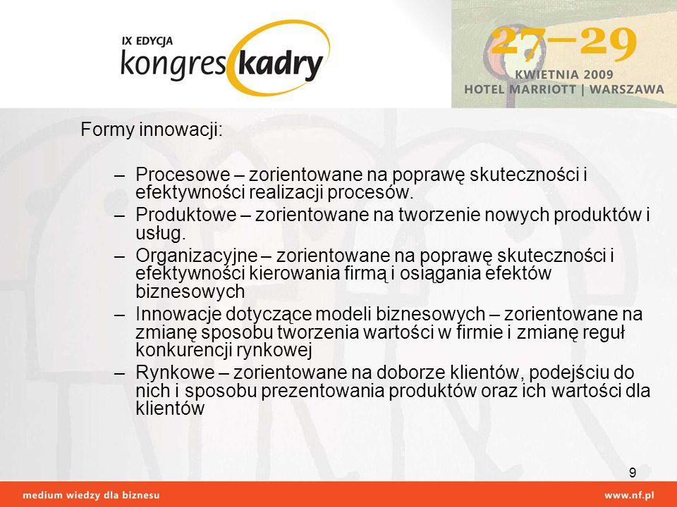 Formy innowacji: Procesowe – zorientowane na poprawę skuteczności i efektywności realizacji procesów.