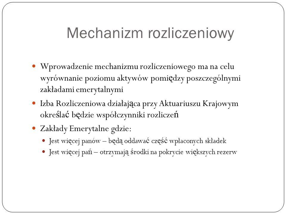 Mechanizm rozliczeniowy