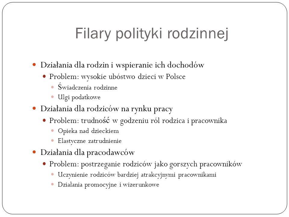 Filary polityki rodzinnej