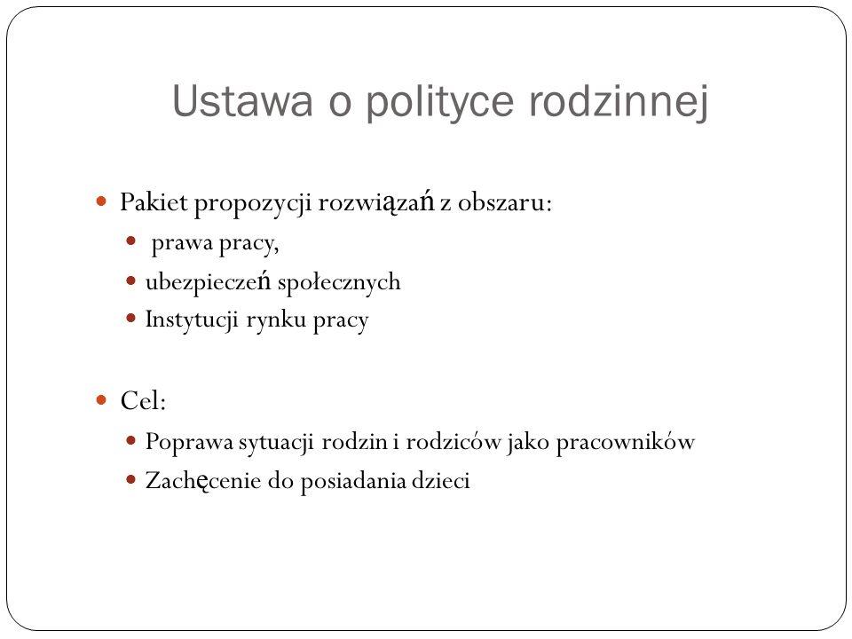 Ustawa o polityce rodzinnej