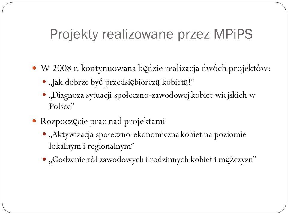 Projekty realizowane przez MPiPS