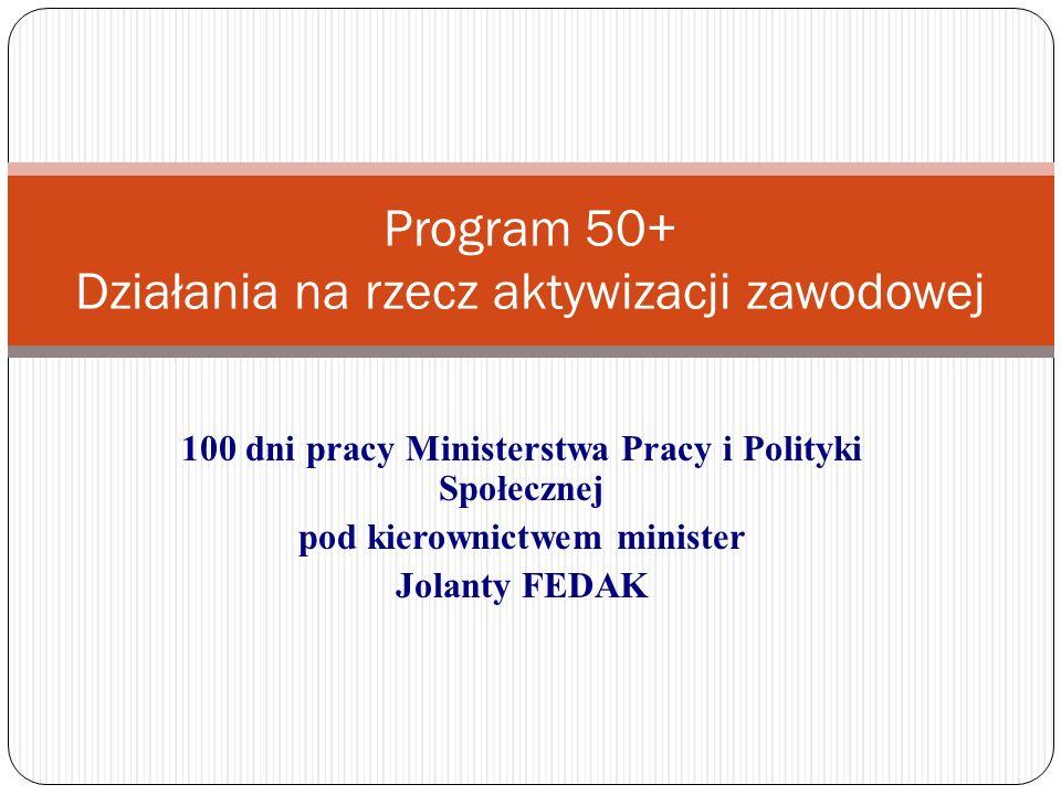 Program 50+ Działania na rzecz aktywizacji zawodowej